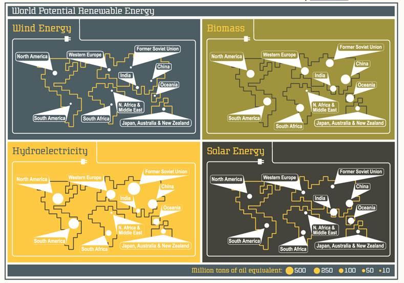 Un pequeño repaso por la evolución de la inversión en energías renovables