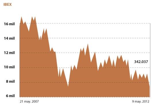 El BCE se juega en los mercados romper la maldición de agosto