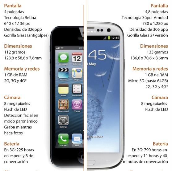 Apple vs Samsung: el iPhone, última arma