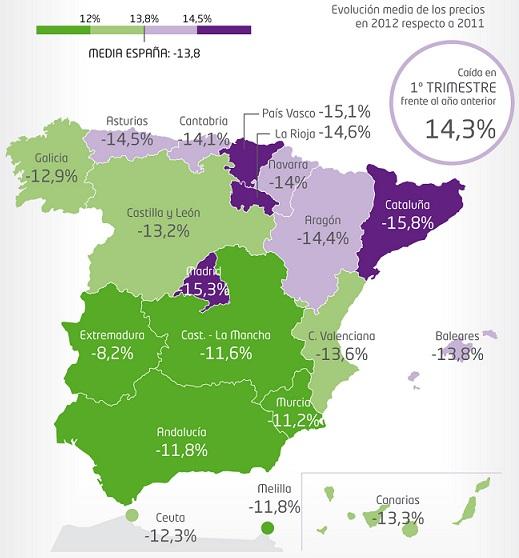Infografía: La vivienda vive su particular recesión