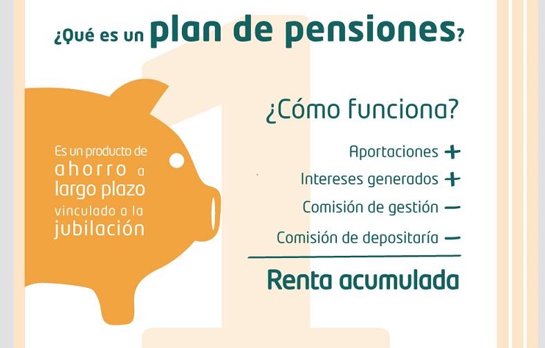 Infografía: Planes de pensiones. Planifica financieramente tu vida