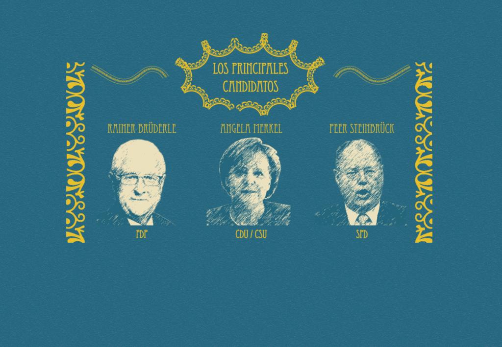 Infografía: Las promesas de las elecciones alemanas