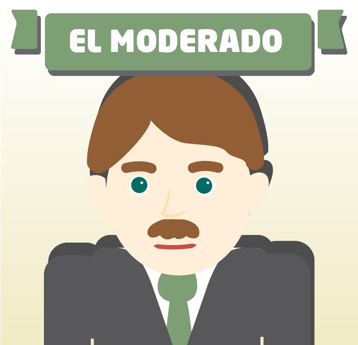 Infografía. ¿Qué perfil de inversor eres? (I): moderado