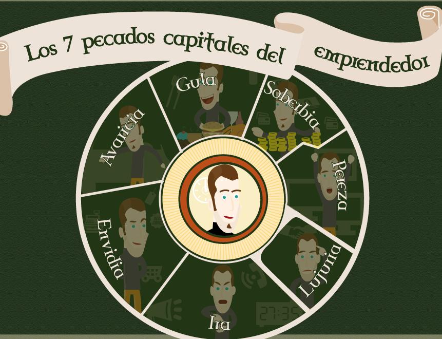 Infografía: Los siete pecados capitales del emprendedor