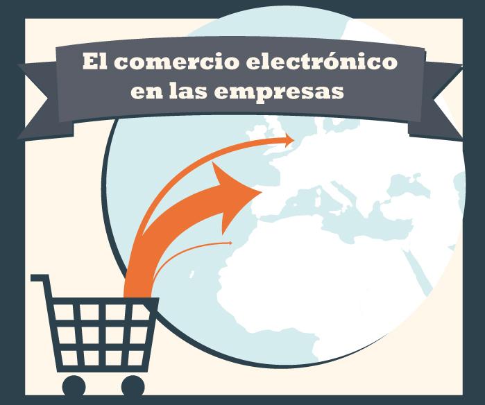 Infografía: El comercio electrónico en las empresas