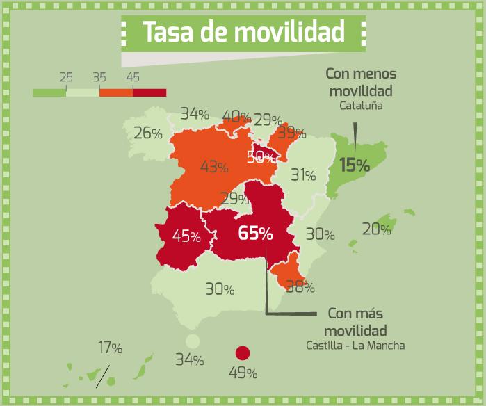 La movilidad en el trabajo (infografía)