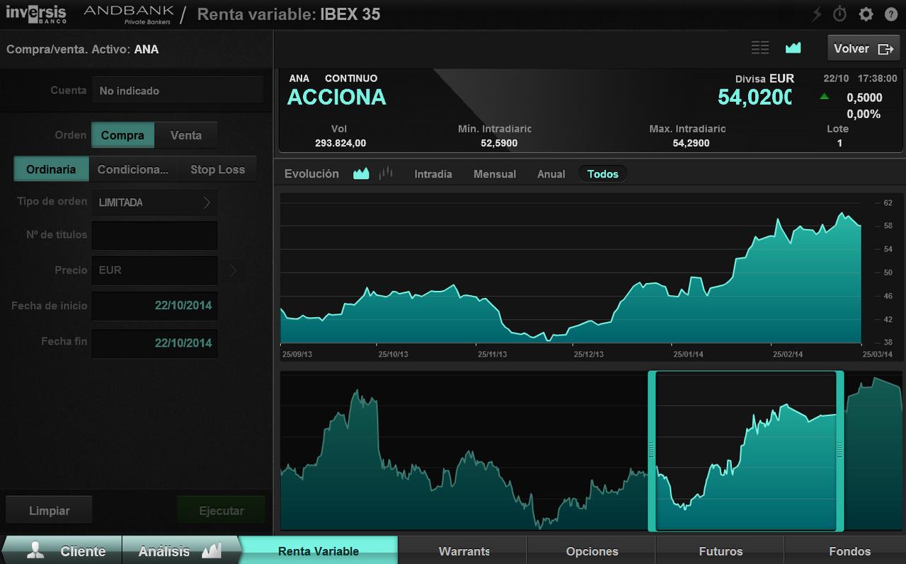 Una amplia gama de servicios en nuestra app nativa de tablet Inversis Banco/Andbank España