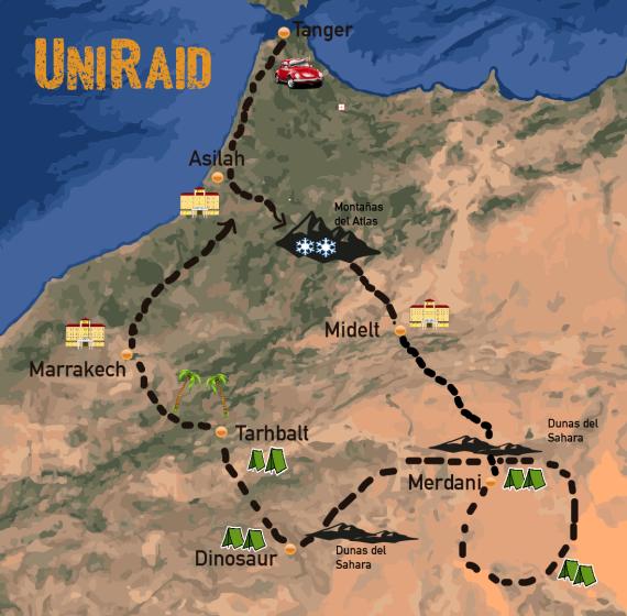 UNIRAID
