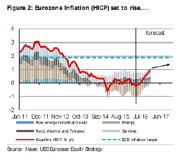 Grafico_inflacion_Eurozona