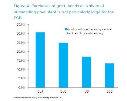 Compras_bonos_BCE