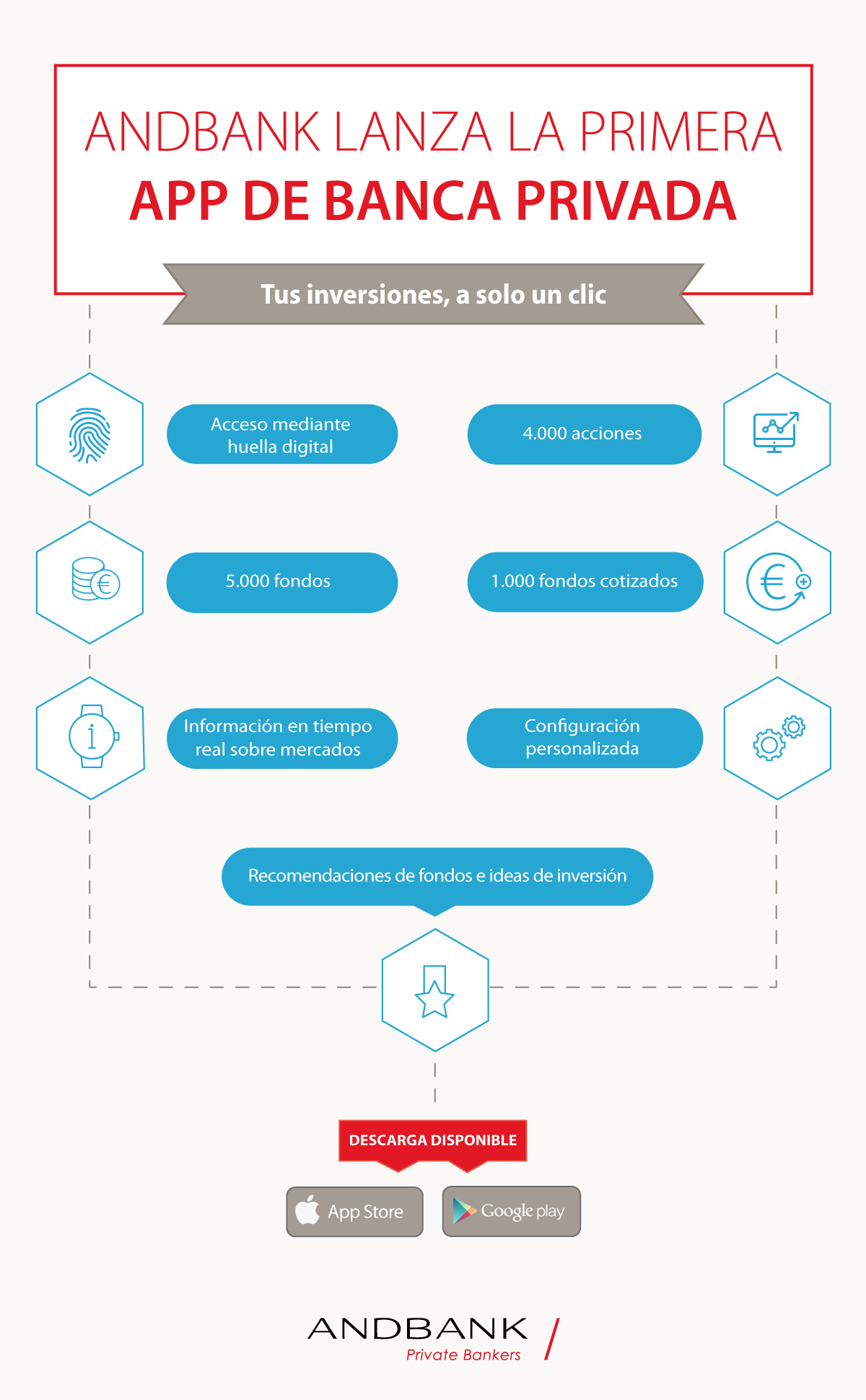 Andbank_infografia_app_movil