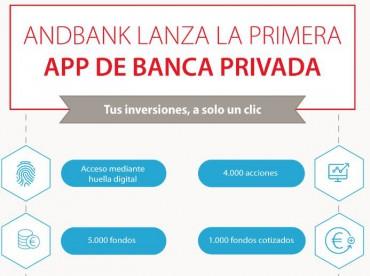La aplicación para dispositivos móviles más completa de banca privada. Infografía