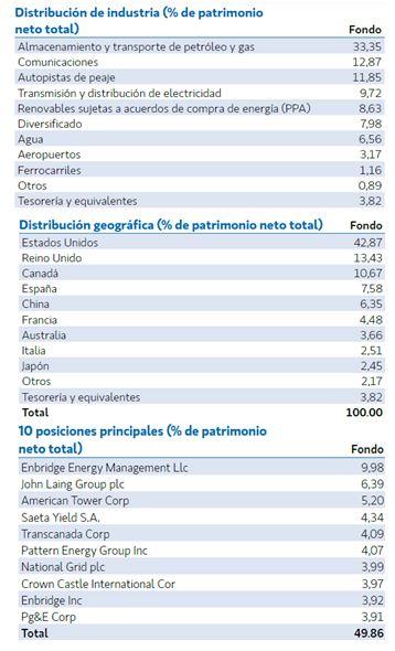 Fondos_de_inversión