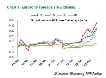 Diferenciales_deuda_europea