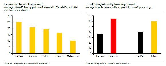Incertidumbre_politica_Francia