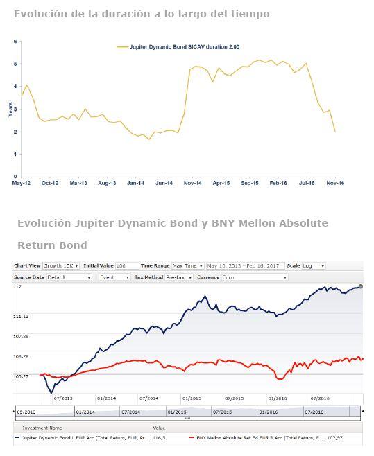 Graficos_fondos_de_inversion