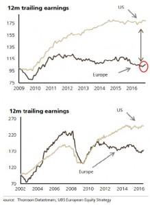Grafico_resultados_empresariales