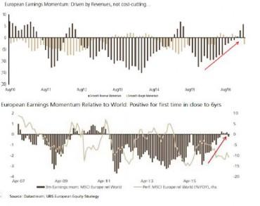 Graficos_ganancias_empresas_Europa