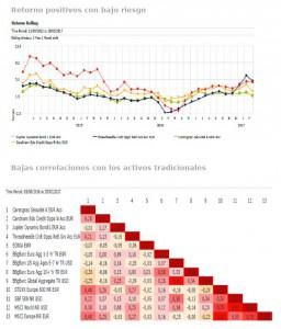 Andbank_banca_privada_renta_fija_alternativa