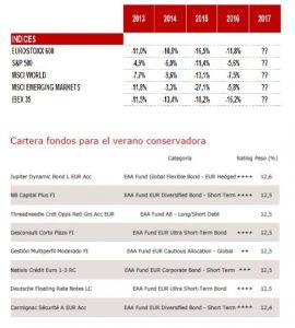 Andbank fondos de inversion en verano