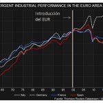 Álex Fusté: Europa, una mirada en perspectiva