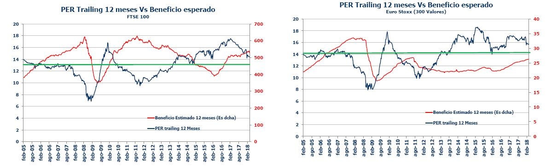 Andbank renta variable Europa