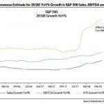 Renta variable: expectativa muy sólida para los resultados empresariales