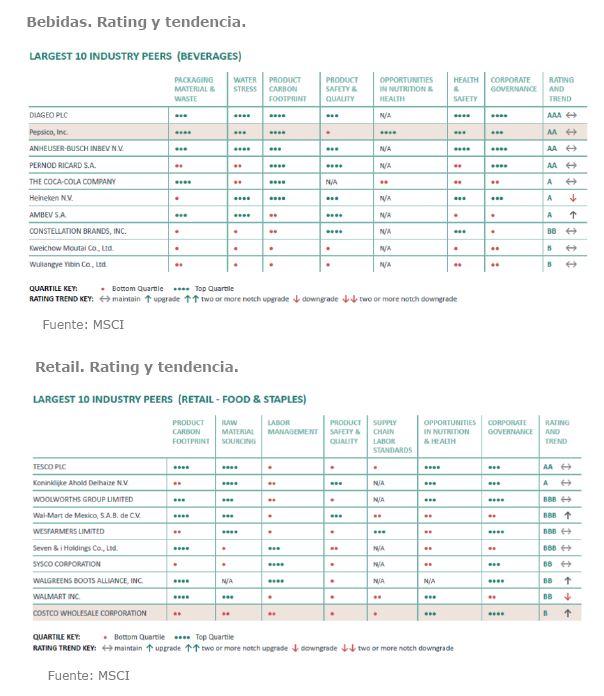 Andbank graficos renta variable ESG ISR