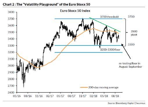 Andbank grafico volatilidad renta variable