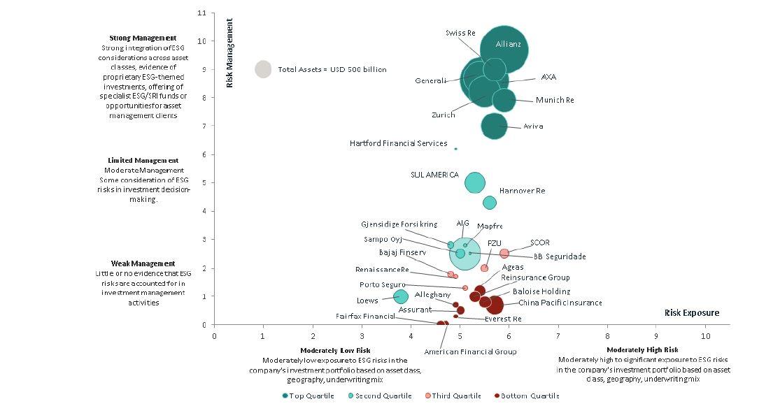 Andbank criterios ESG sostenibilidad