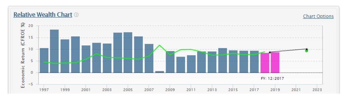 Andbank grafico AXA aseguradoras renta variable
