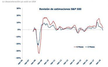 grafico expectativas resultados empresariales