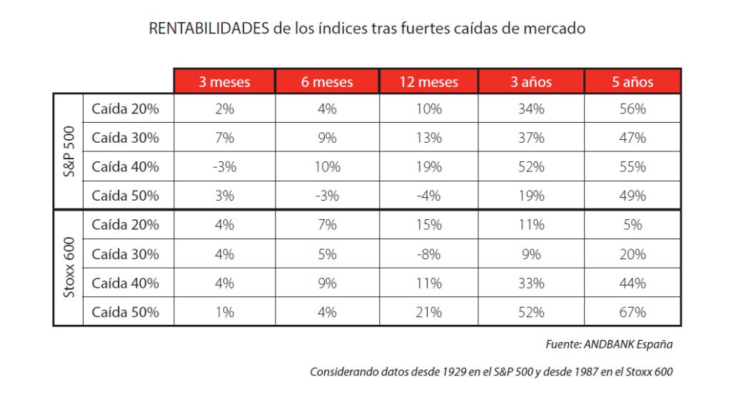 imagen nota mercados renta variable