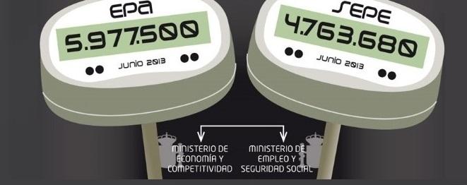 Infografía: Los dos termómetros del desempleo, EPA y SEPE