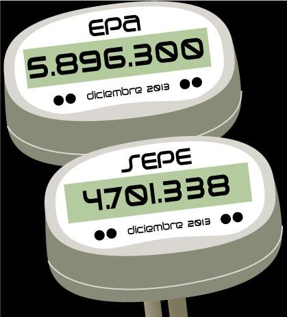 Infografía. Los dos termómetros del desempleo, EPA y SEPE (4º Trimestre de 2013)