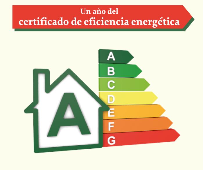 Infografía: Un año del certificado de eficiencia energética