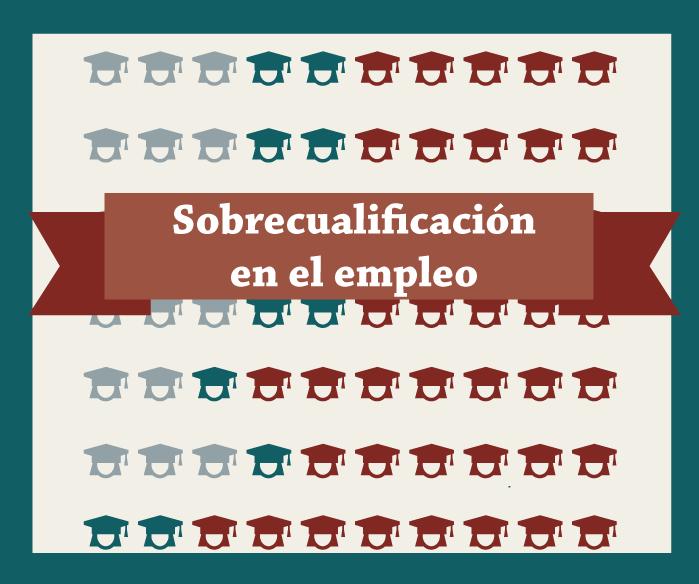 Sobrecualificación en el empleo (infografía)