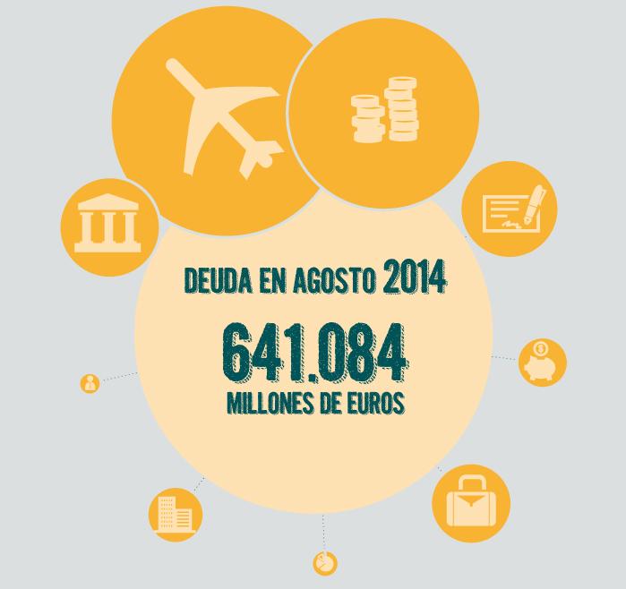 ¿Quién compra la deuda española? (Infografía)