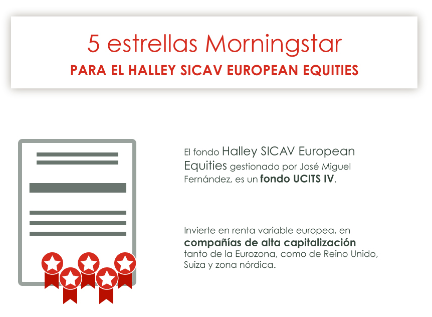Infografía del fondo Halley SICAV European Equities, que ha obtenido 5 estrellas Morningstar