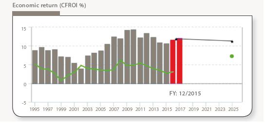 Roche, una de las grandes en divisa fuerte – Andbank Convicción