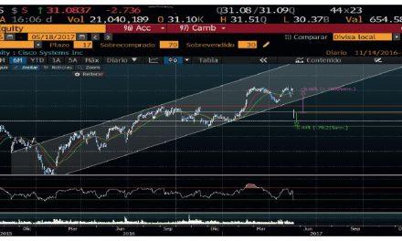 Andbank Convicción: aprovechamos las caídas de Cisco para entrar en el valor