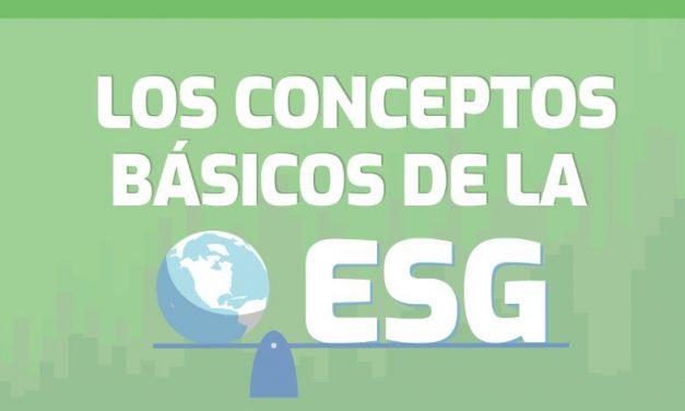 Los conceptos básicos de la ESG – Infografía