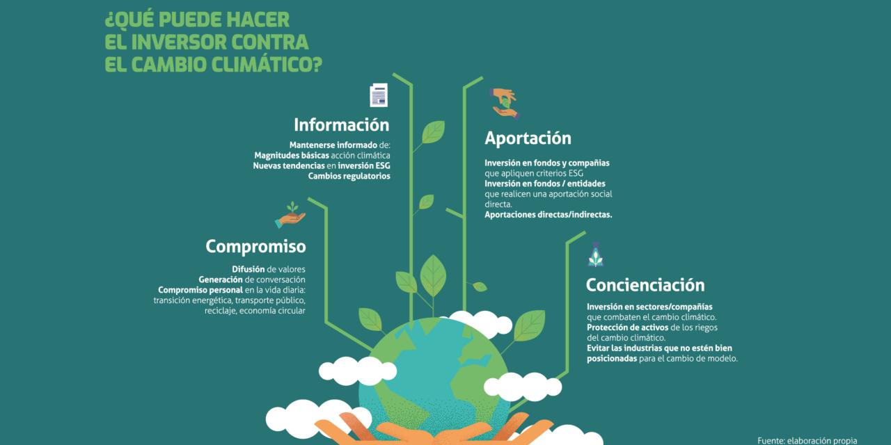 ¿Qué puede hacer el inversor contra el cambio climático?