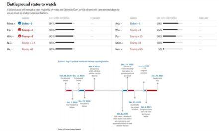 Un primer análisis de las elecciones Estadounidenses: ¿TRUMP DE NUEVO?