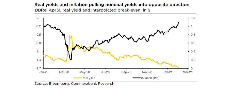 Inflación: aproximaciones flexibles en la renta fija