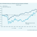 Mercados instalados en el optimismo