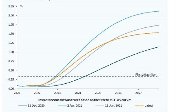 Cambios monetarios: de la FED al BCE, septiembre en el horizonte